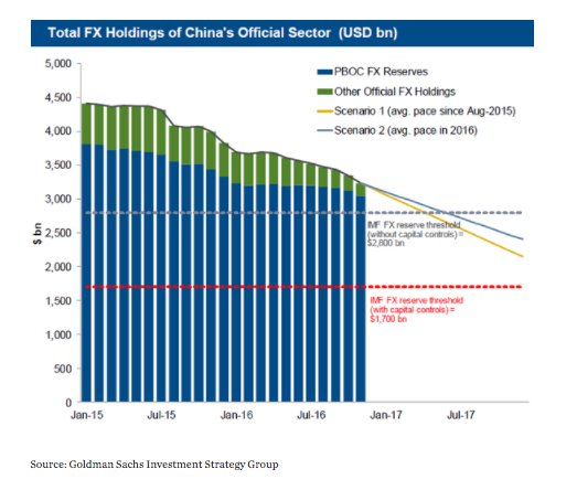 The glide path for China's…