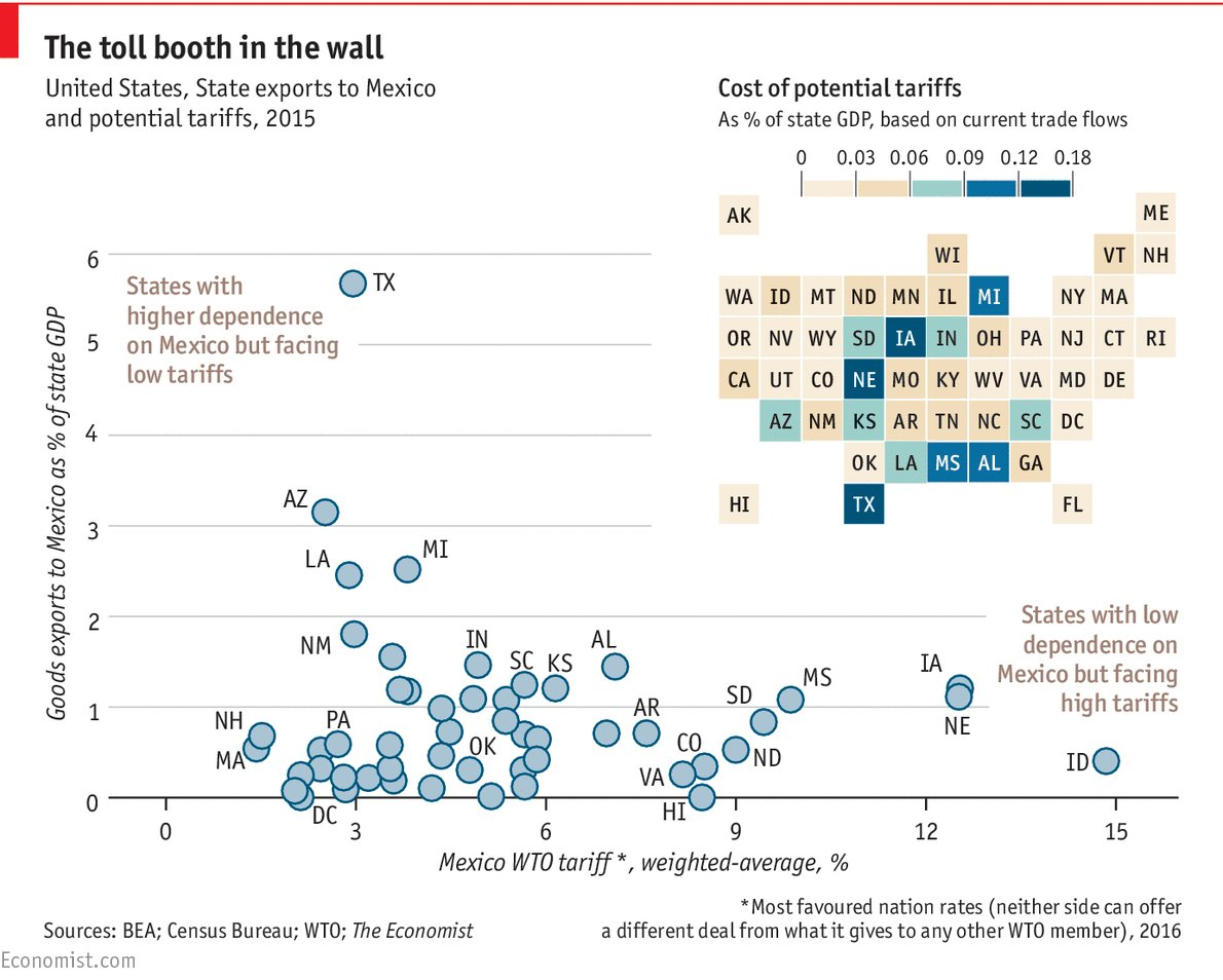 RT @ECONdailycharts: Rural, Republican states…