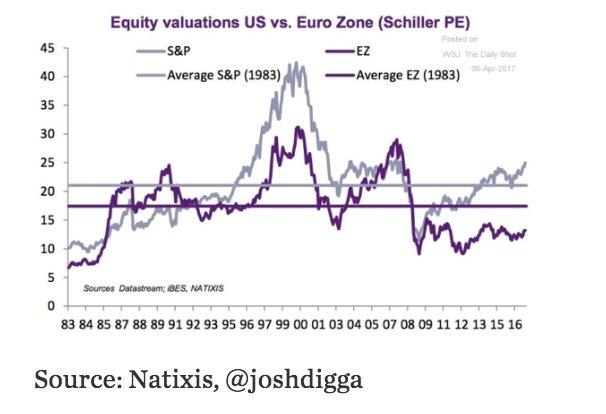 Corporate Europe took a huge…