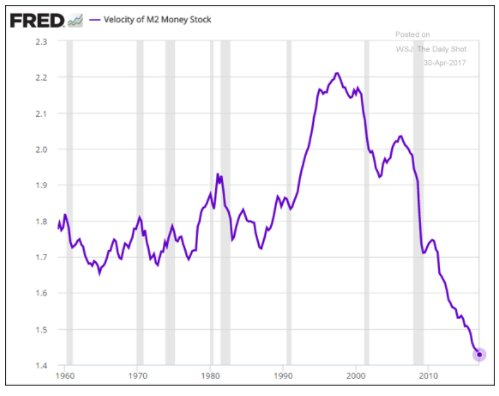 Messing with monetarism: the extraordinary…
