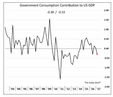 Taking back the stimulus: The…