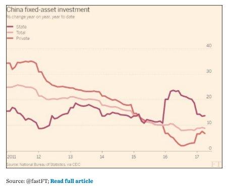 China's second stimulus: the 2016…