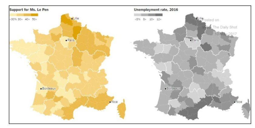Le Pen vote and unemployment…