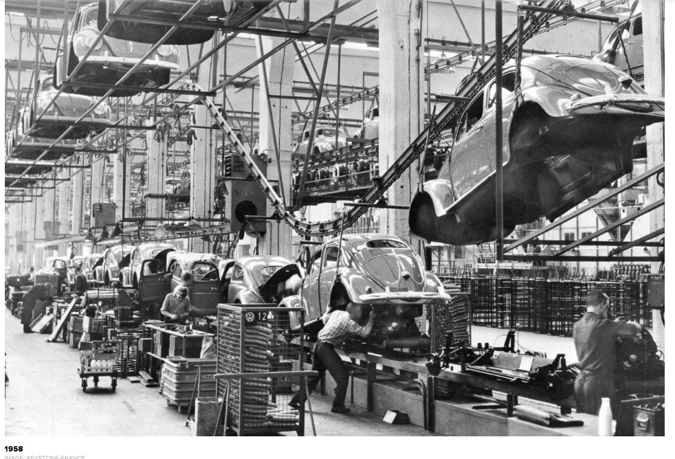 Building Beetles: VW assembly line…