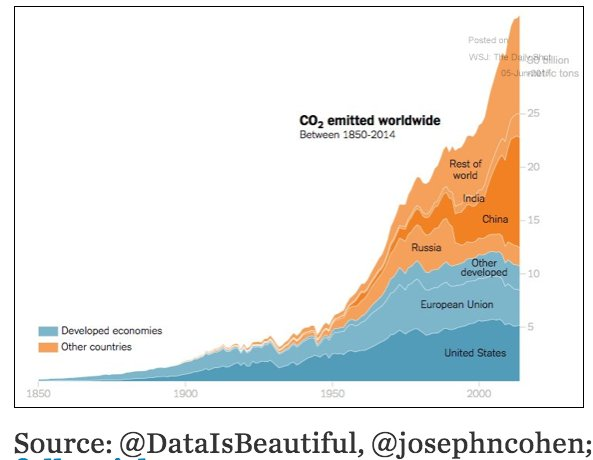 The geoeconomics of the anthropocene…