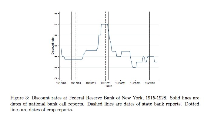 The Fed's first rate shock:…