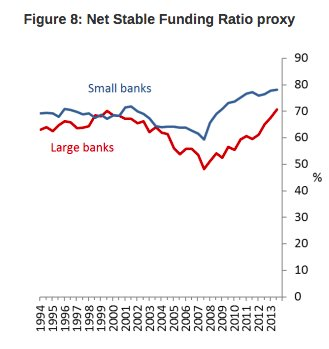 Statistical confirmation that UK bank…