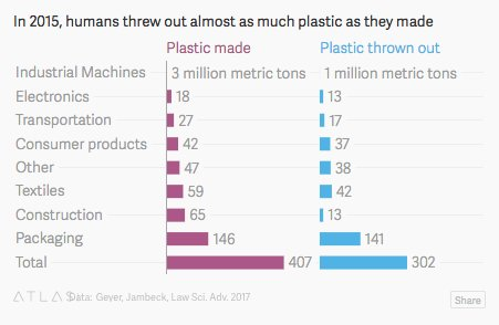 IN-OUT: humans threw out as…