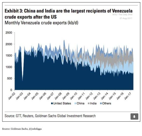 China and India have made…