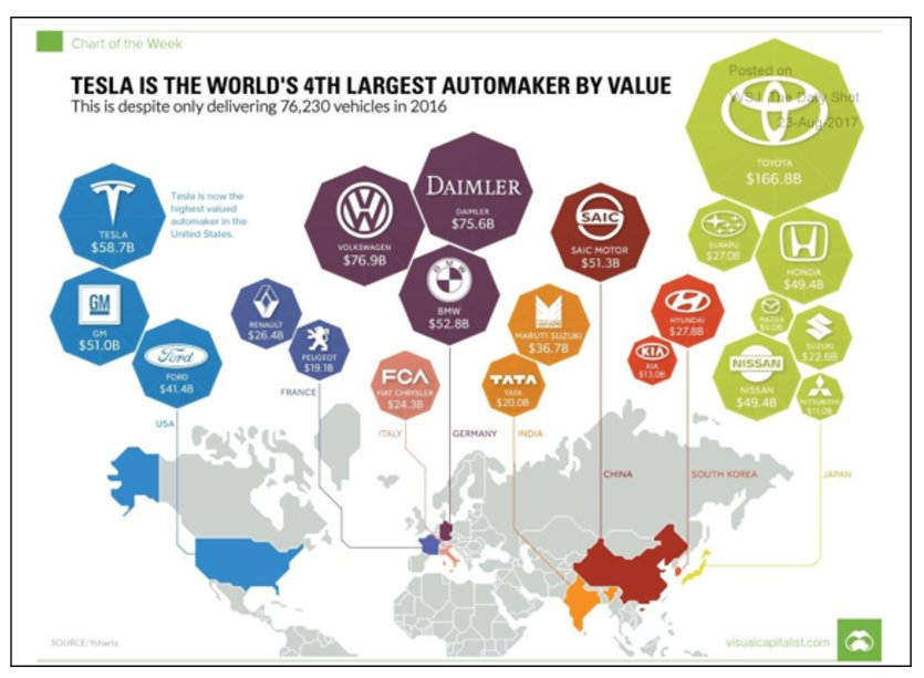 Fall of Detroit: Global auto…