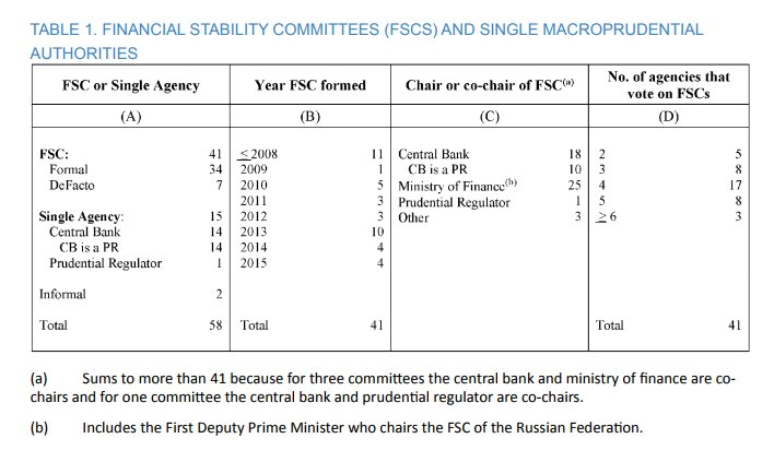 """How financial stability became """"a…"""