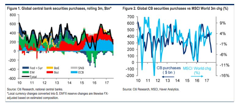 Telling story of QE not…