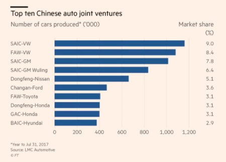 Corporate alliances in China will…