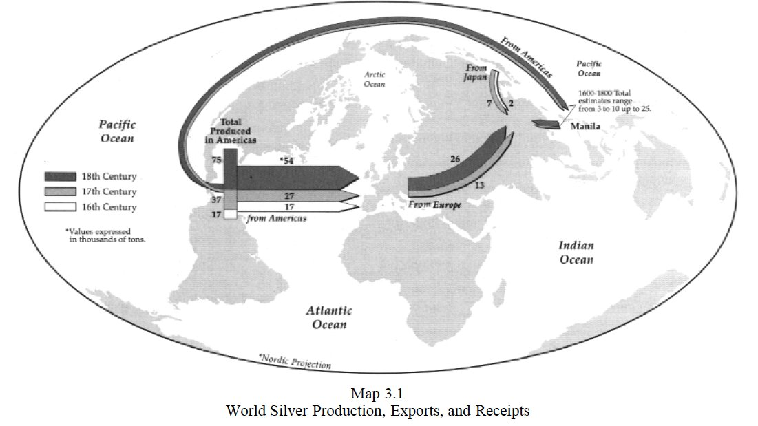 World Silver flows 1500-1800 from…