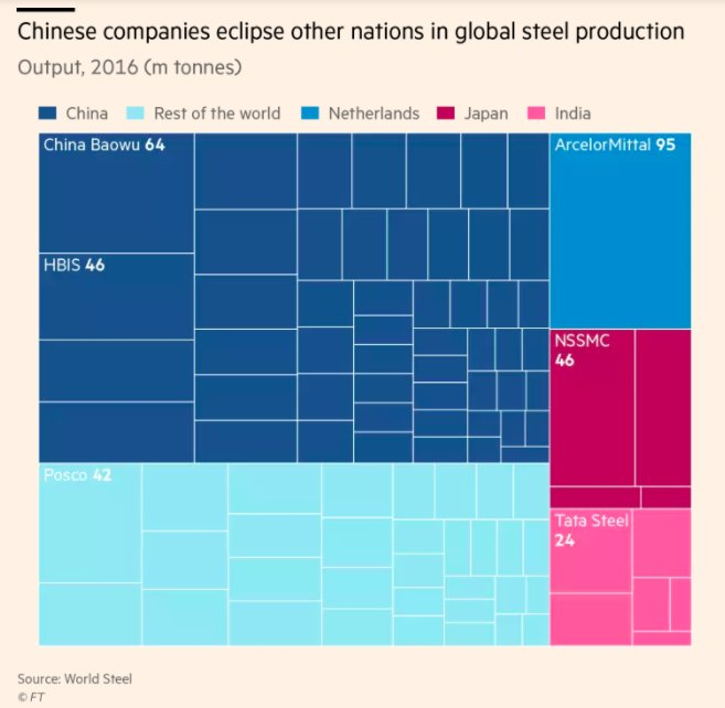 How Chinese producers dominate global…