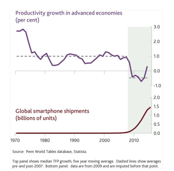 The economy of attention: Is…
