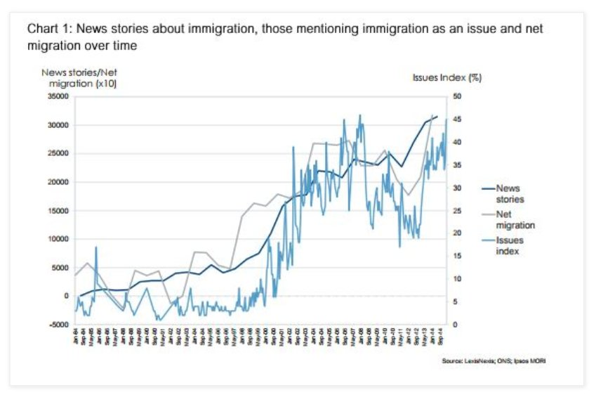 The making of the immigration…