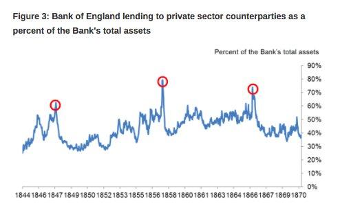 Bank of England as a…