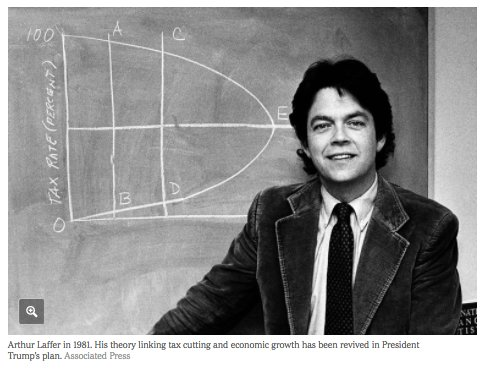 Voodoo economics: Alan Laffer with…