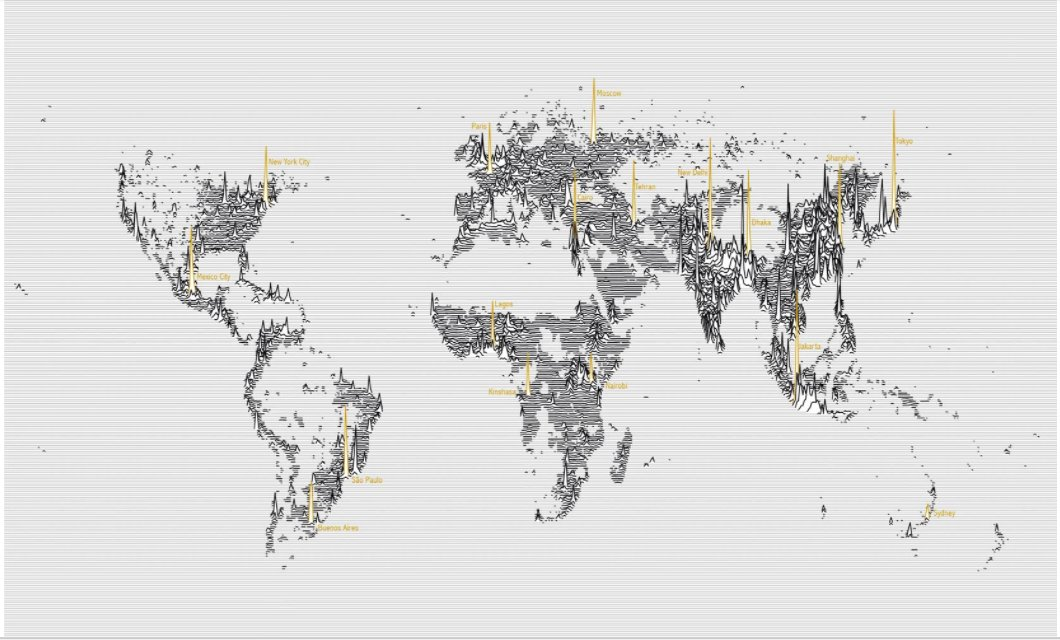 Where people live. Global population…