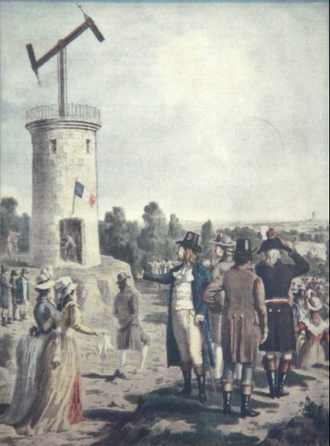 Chappe's system of semaphore introduced…