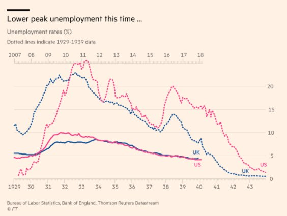 The Great Recession and the…