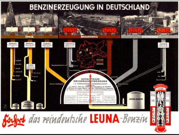 Pure German Petrol - Leuna…