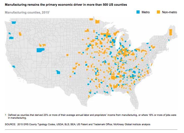Where manufacturing still matters in…