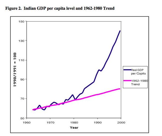 When India took off! https://t.co/1kh43Z0R8n…