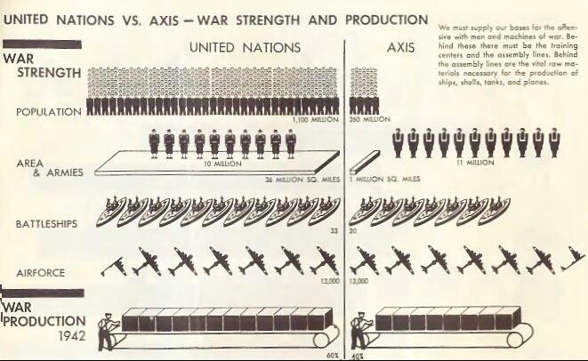 A war to be won:…