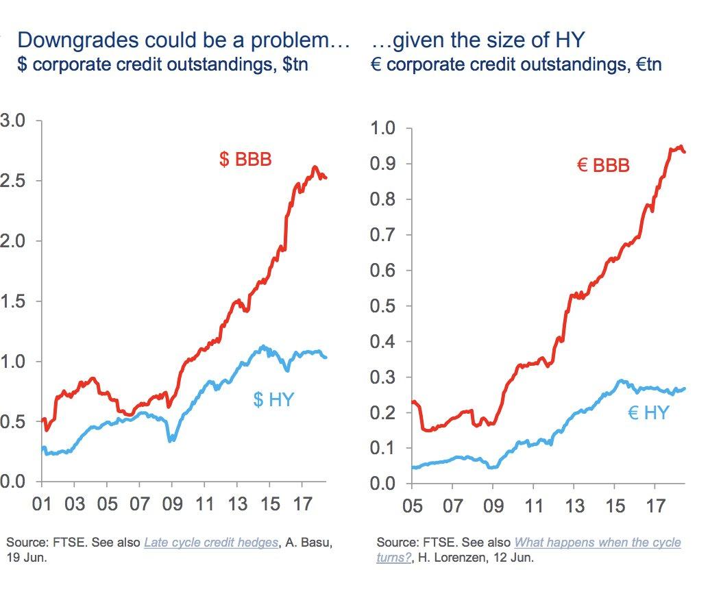 Does the bond boom harbor…
