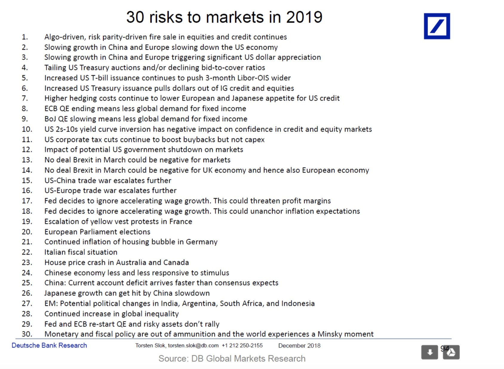 30 things the markets will…