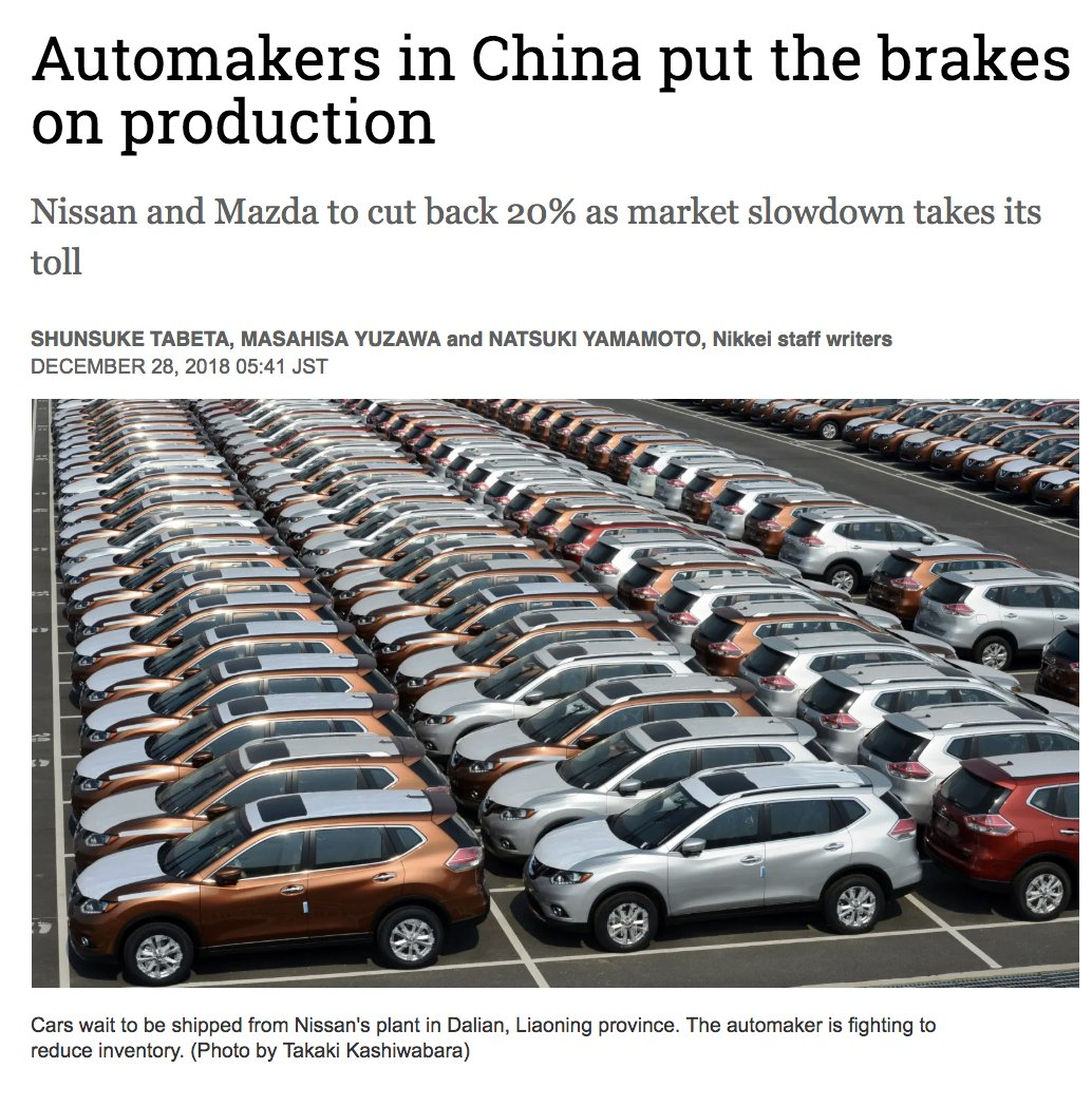 In further sign of slowdown…
