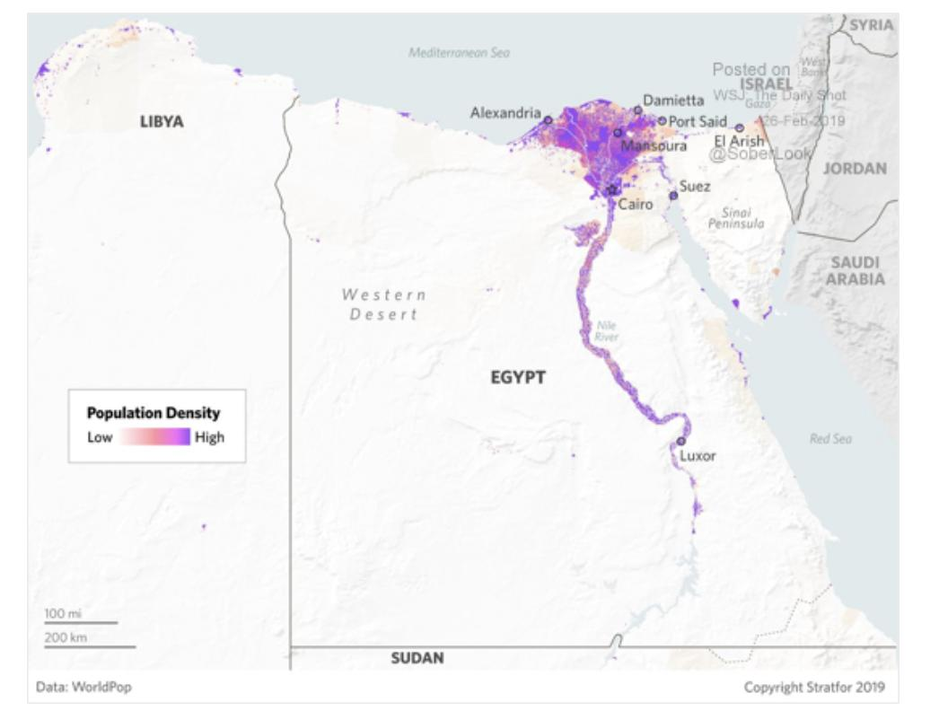 Egypt's population is extraordinary concentrated…
