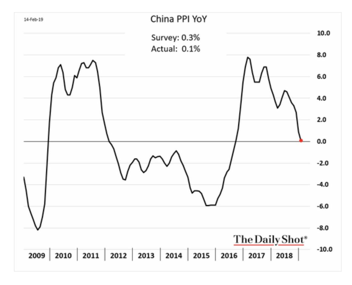 The deceleration of inflation in…