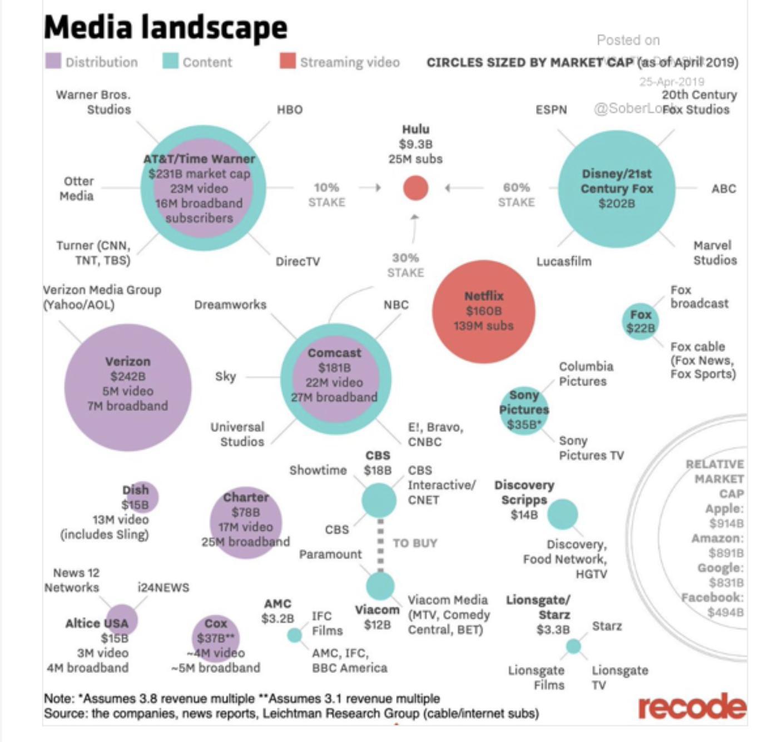 I find the US media…