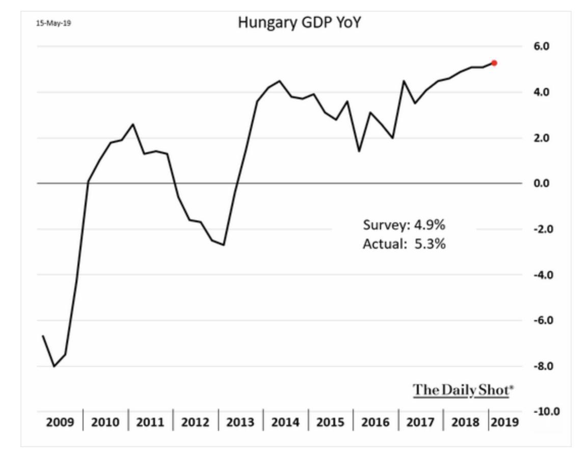 Key to Orban's grip on…