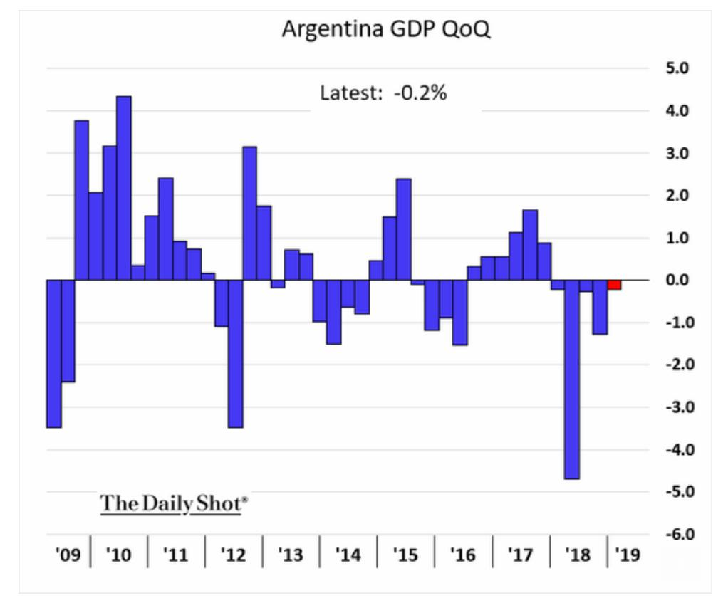 """Misery: """"Argentina had its fifth…"""