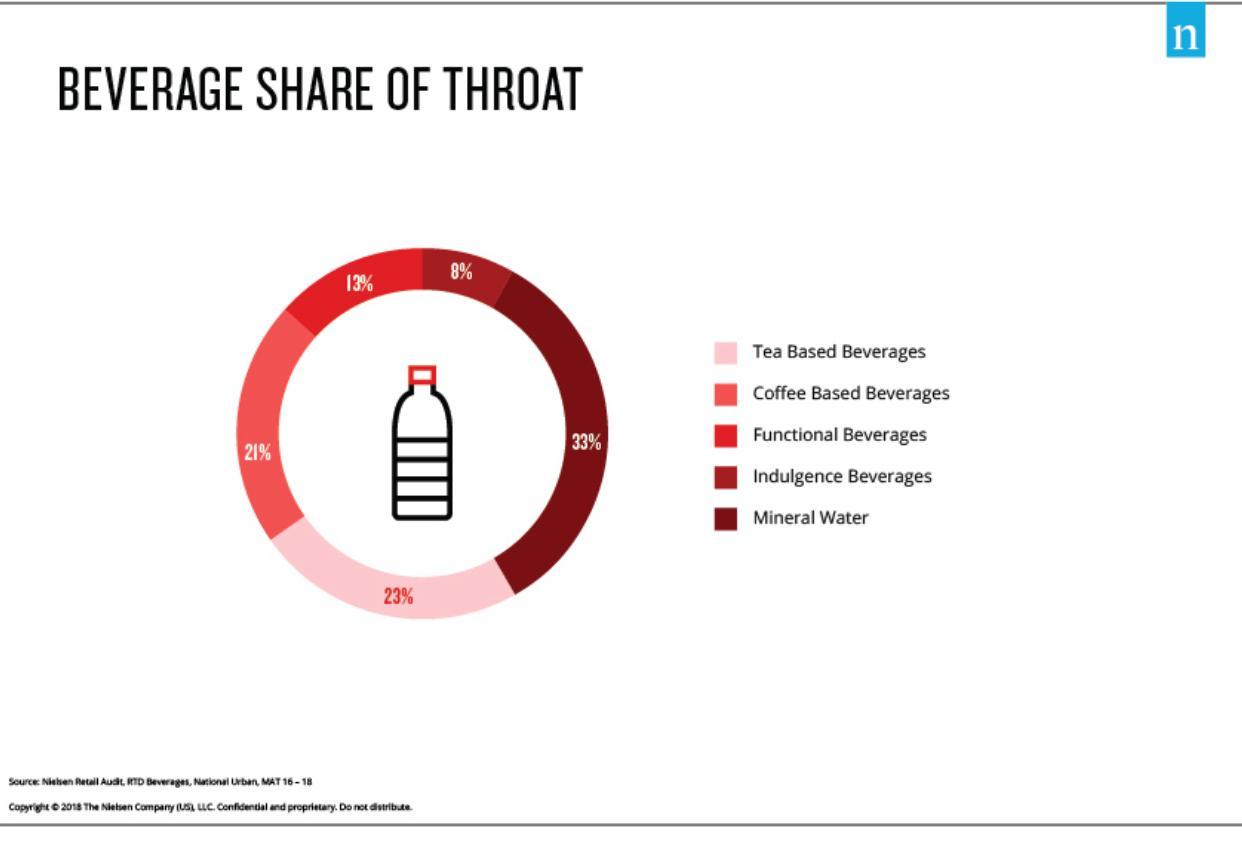 """share of throat"" - i…"