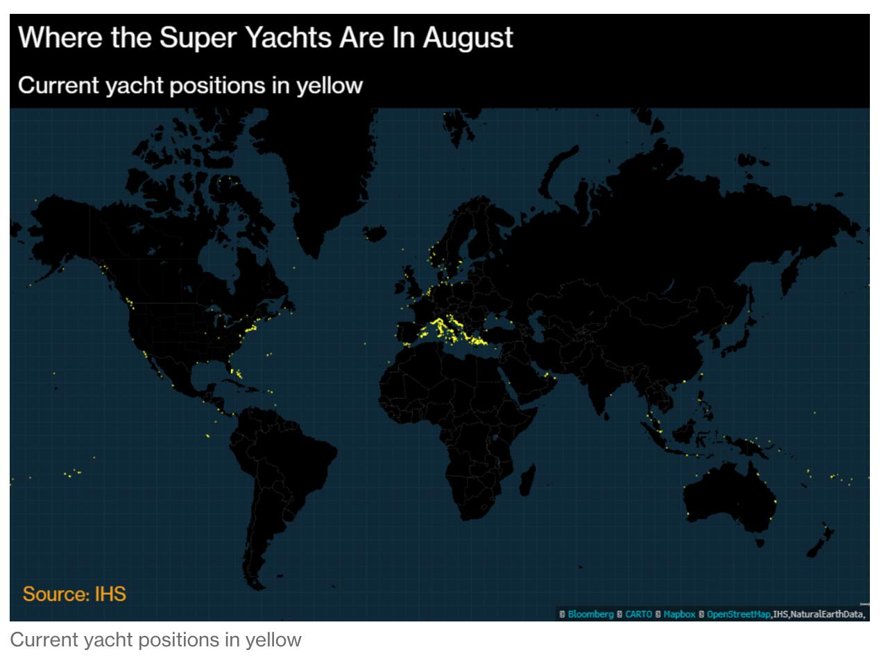 Where superyachts flock in August!…