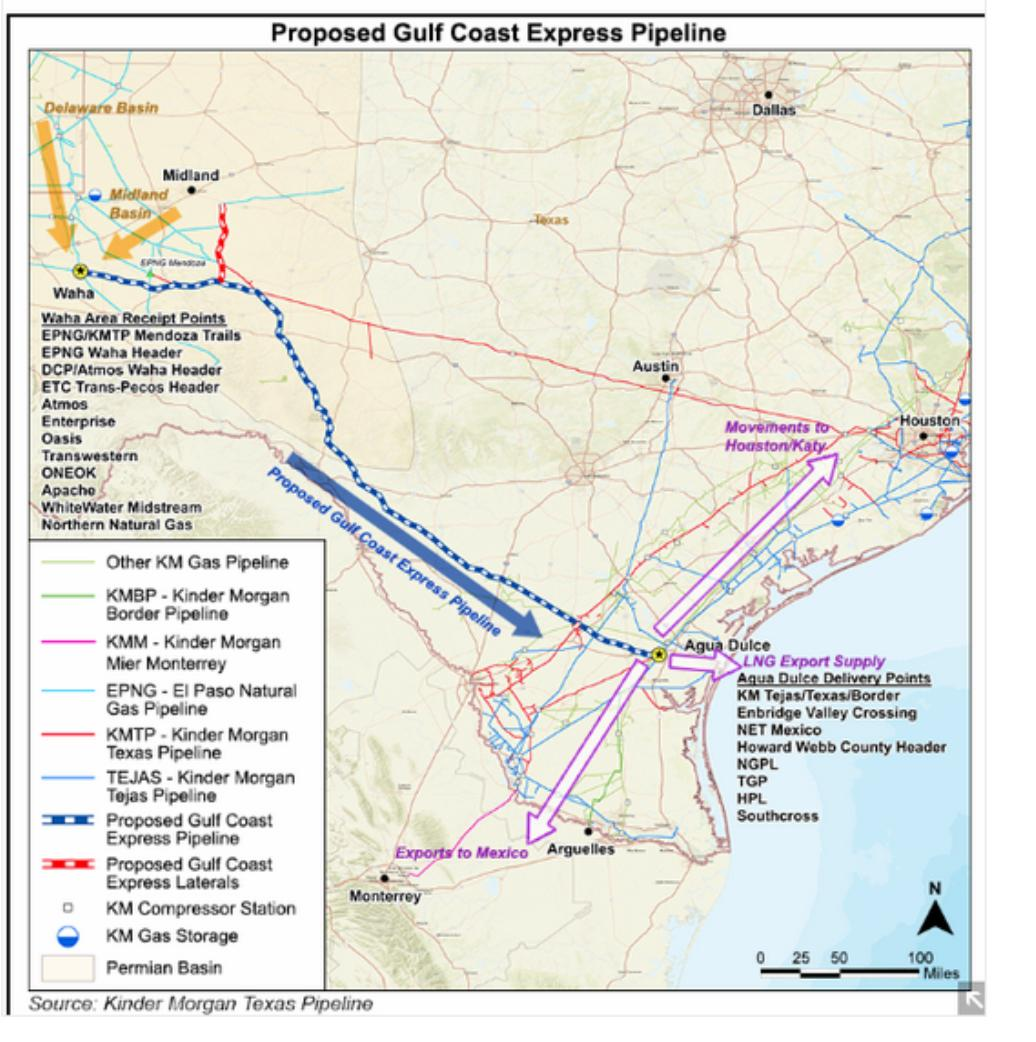 First natural gas has flowed…
