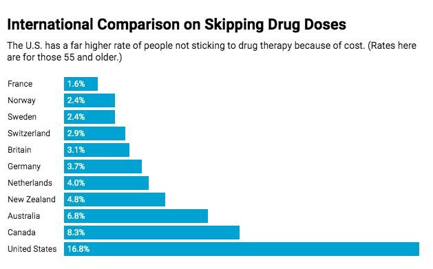 RT @taragolshan: This chart is…