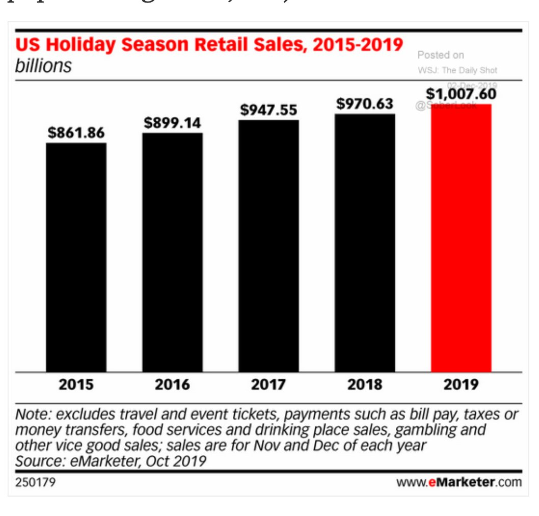 In 2019 US consumers will…
