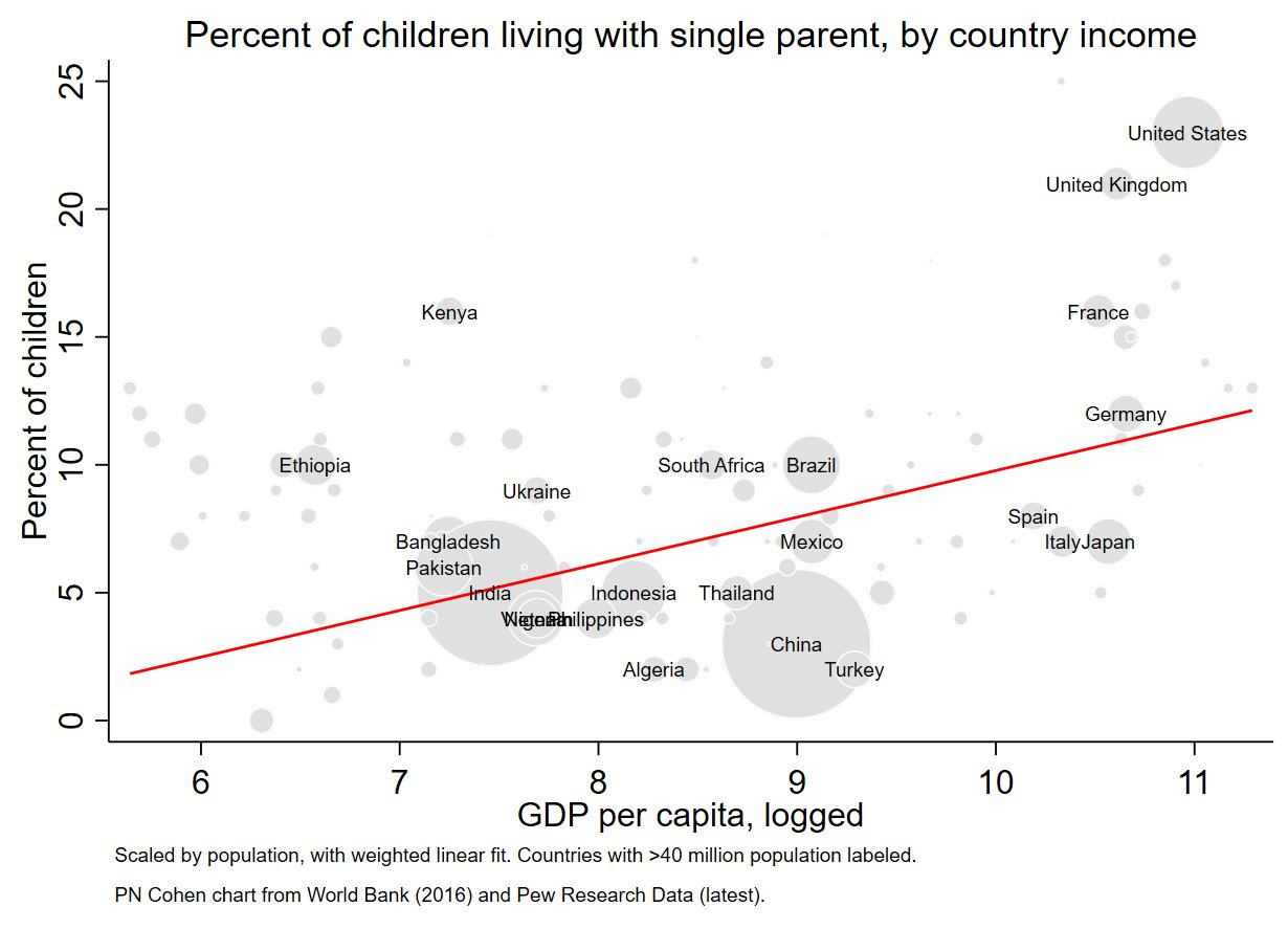 RT @familyunequal: Now you know:…