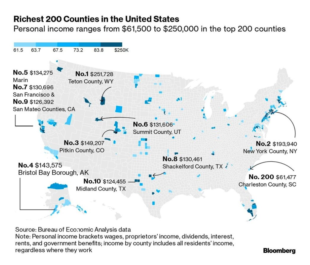 The richest 19 counties in…