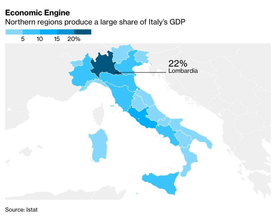 Lombardy amongst hardest hit regions…