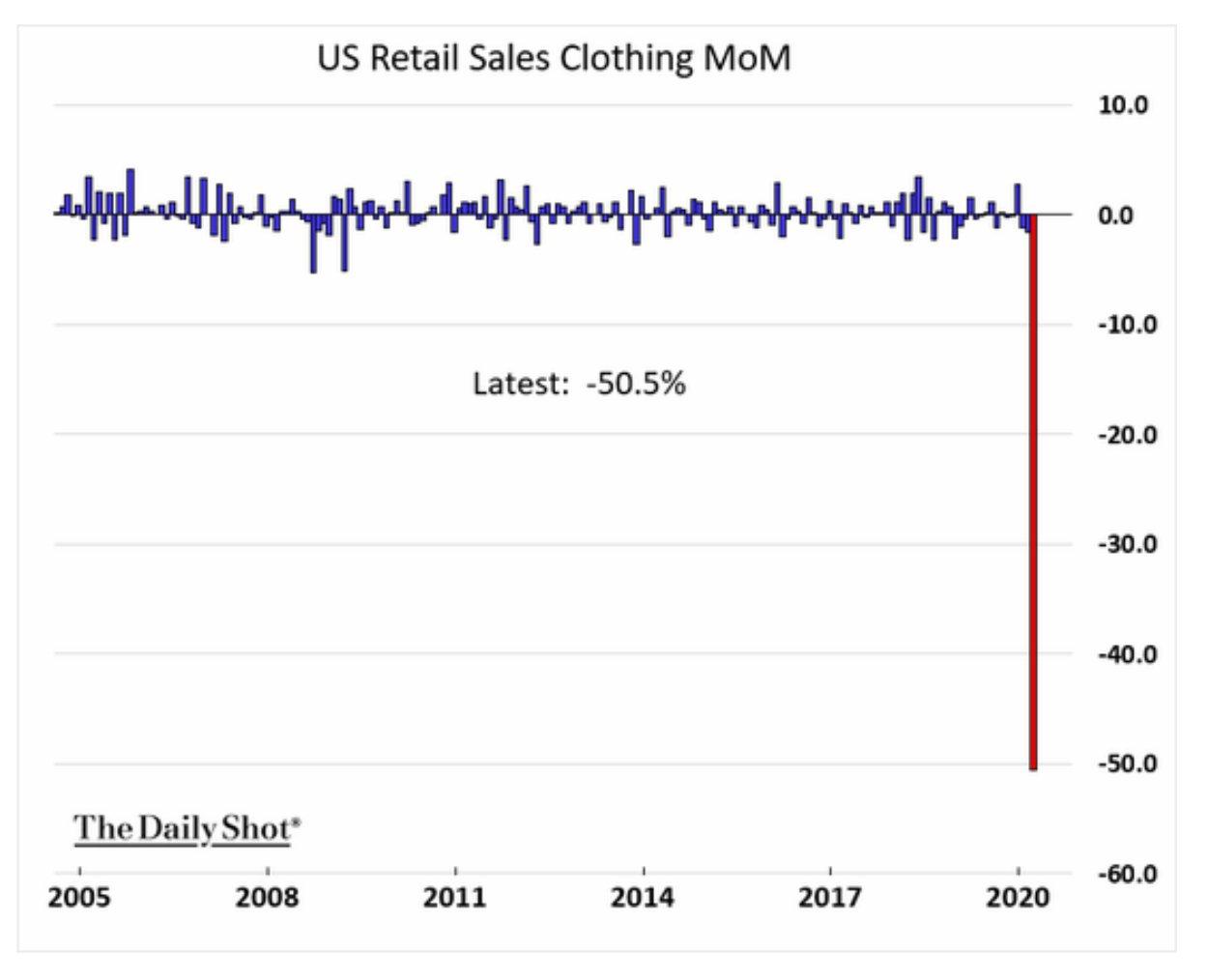 COVID-19 has hit car sales…