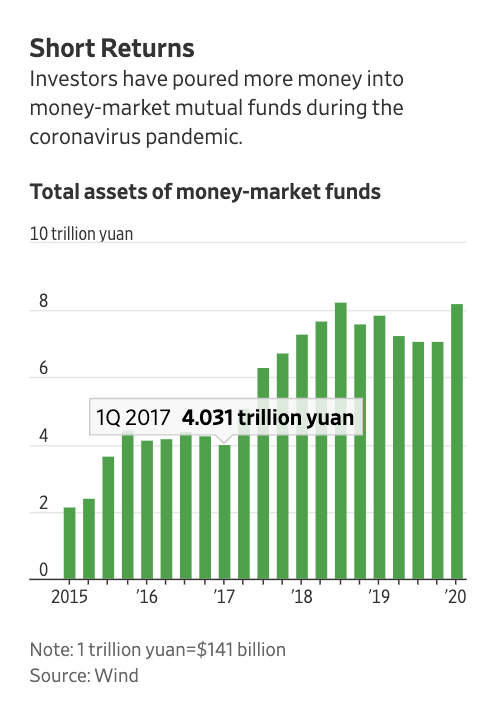 As COVID-19 hit China anxious…