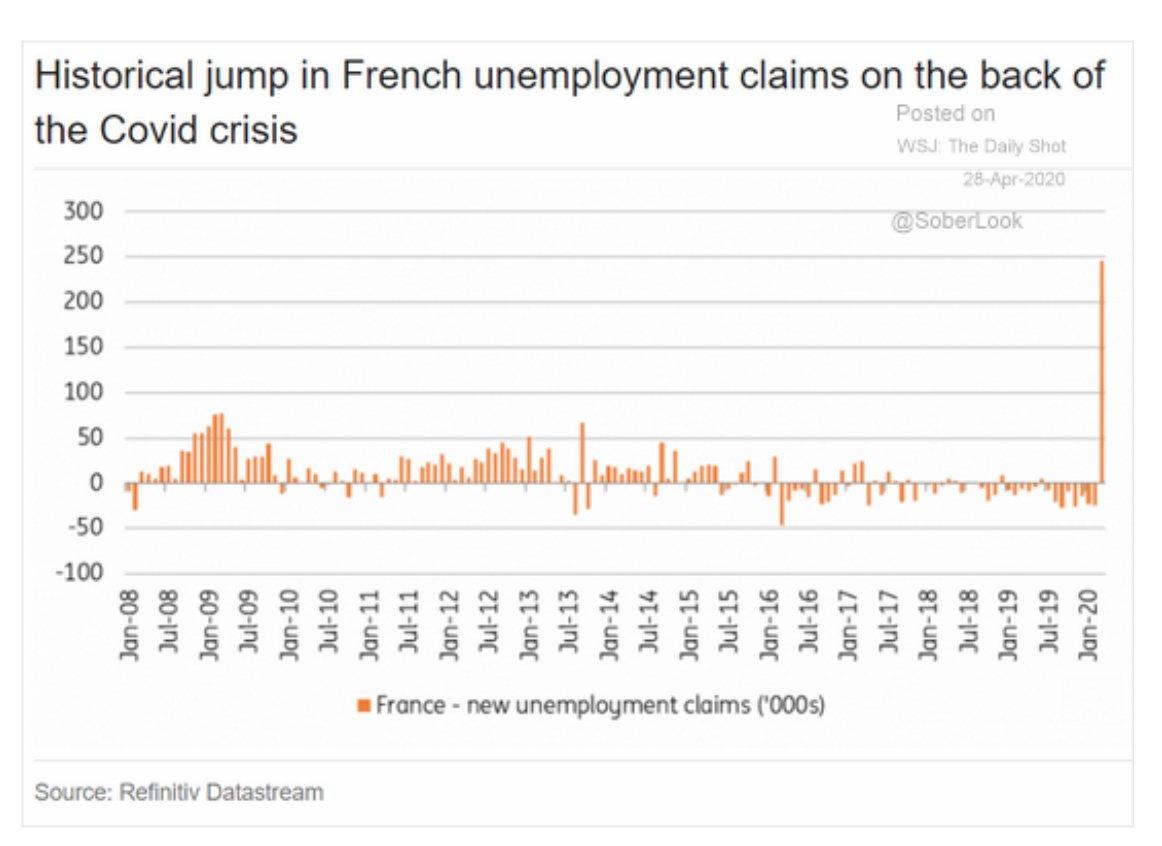 France has seen an unprecedented…