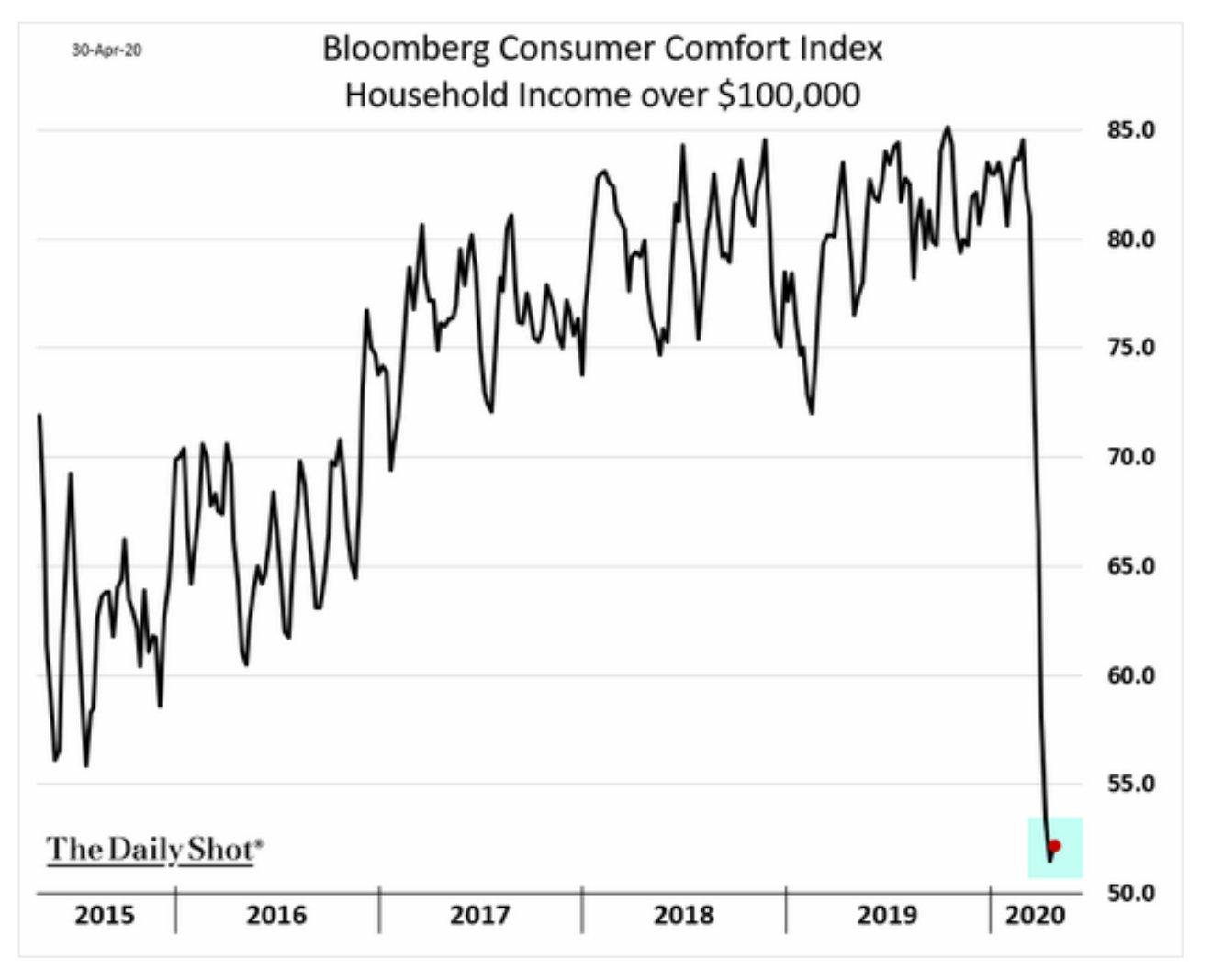 Stock market rebound may be…